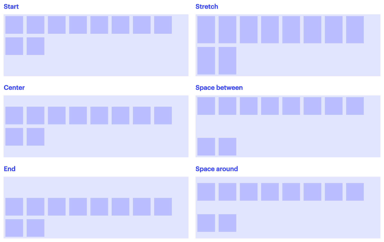Flexbox in Webflow