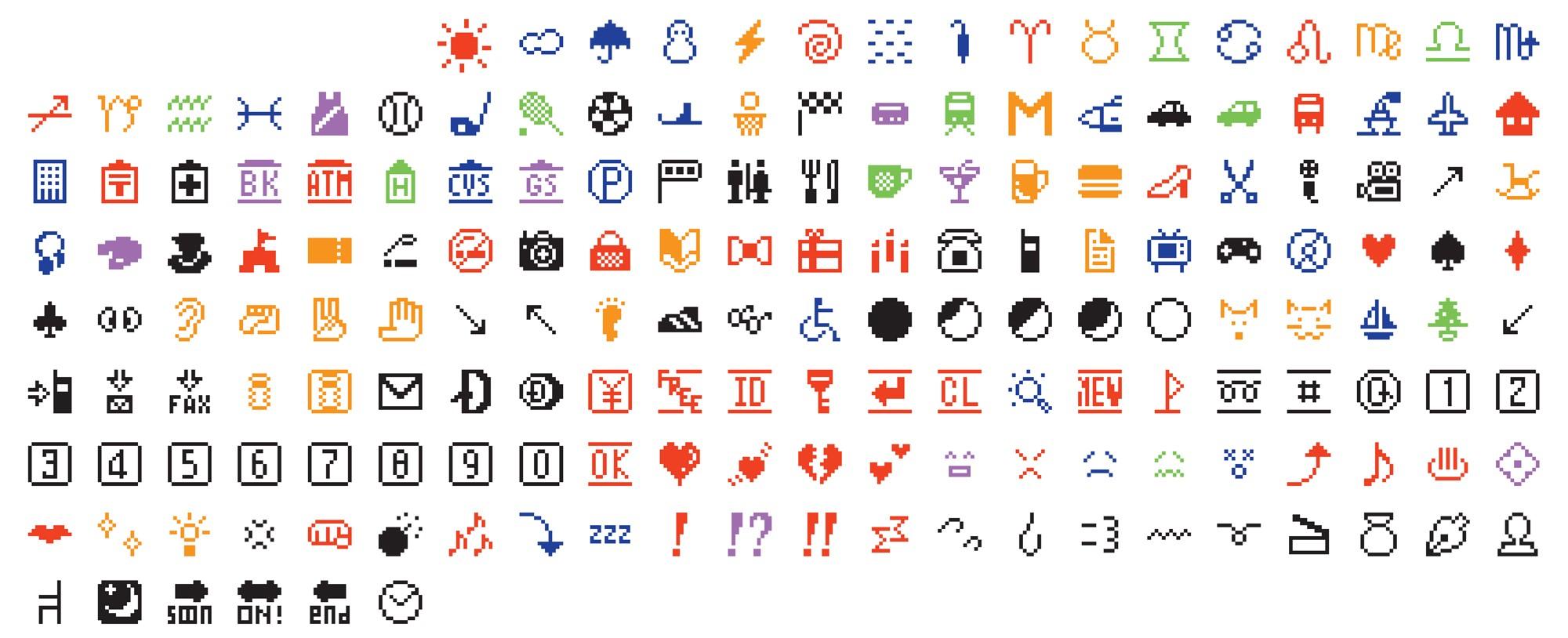 Original emoji set added to MoMA collection