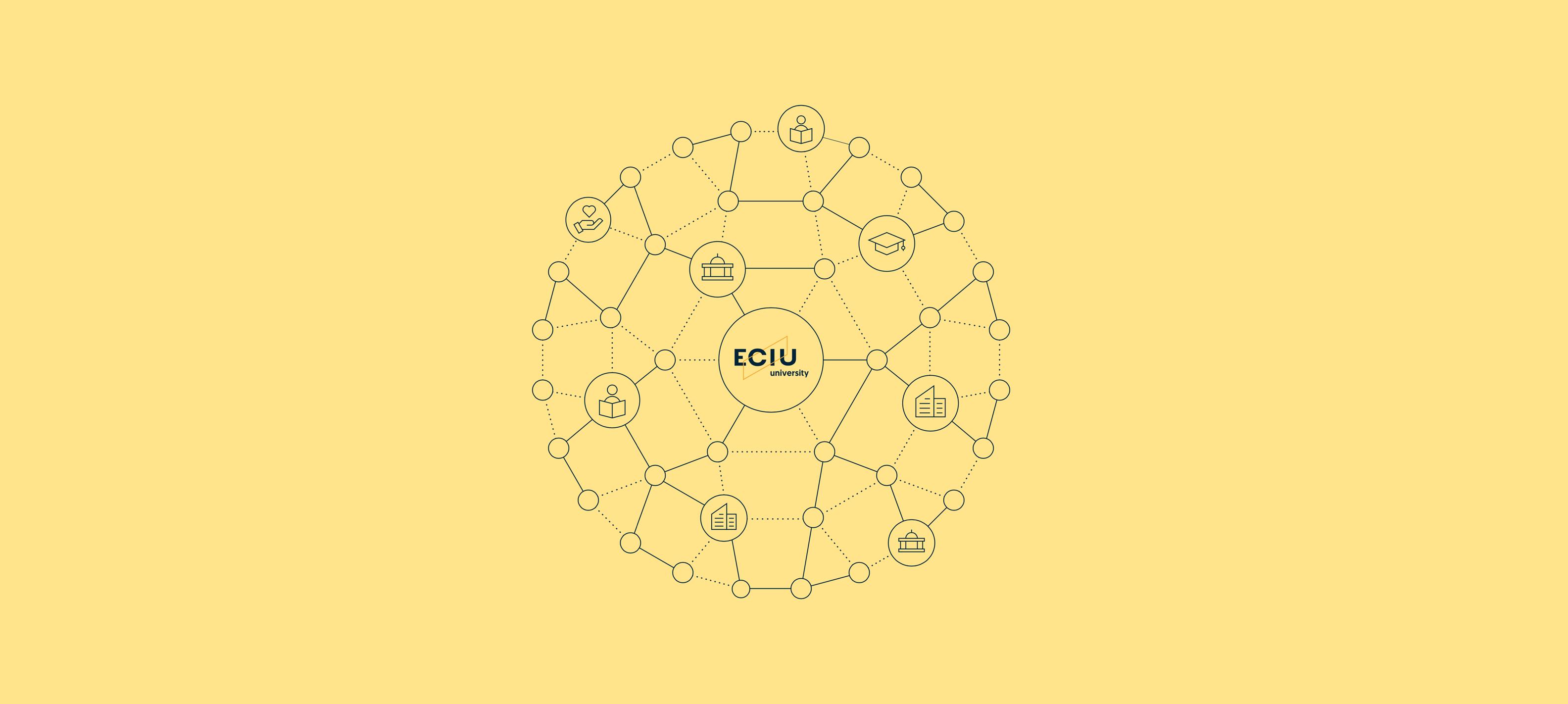 ECIU University 2030, Connects U for Life