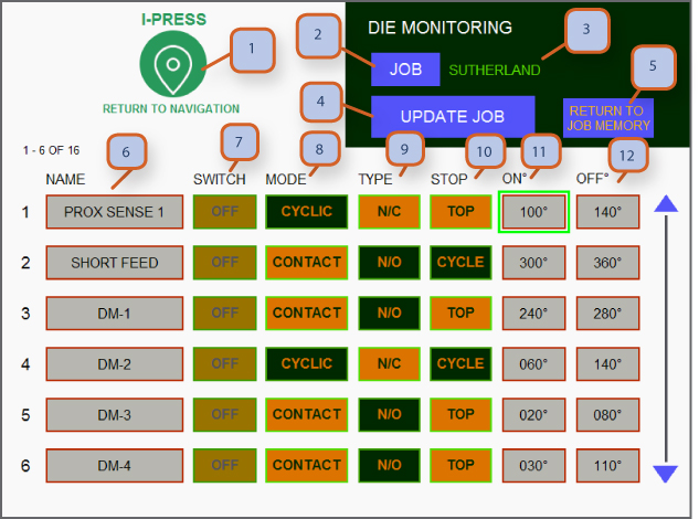 Die Monitoring