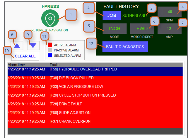 fault history screen