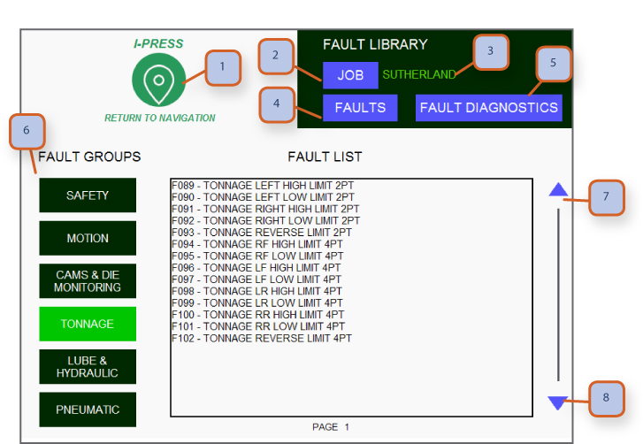 fault library page 7