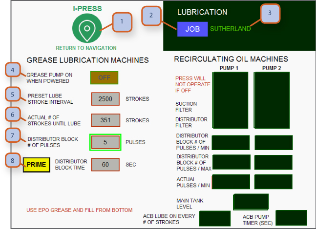 LUBRICATION PARAMETERS -GREASE-