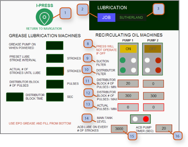 LUBRICATION PARAMETERS -RECIRCULATING OIL