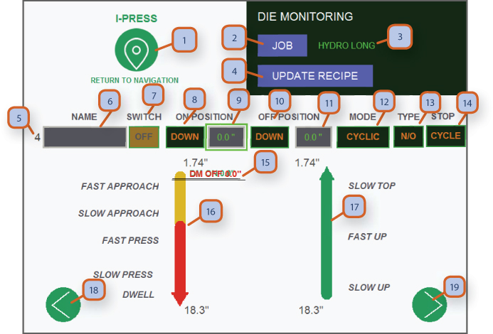 DIE MONITORING screen