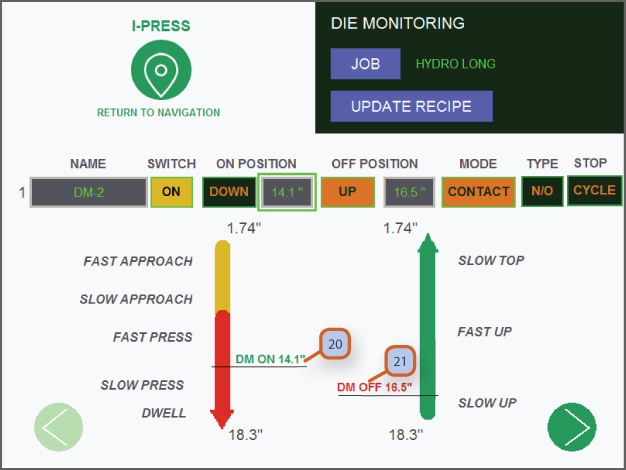 DIE MONITORING SCREEN 2