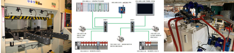 servo hydraulic control management