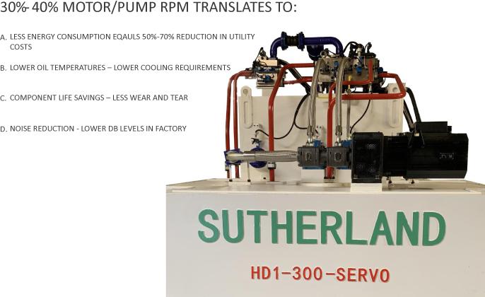 servo hydraulic press fluid management diagram