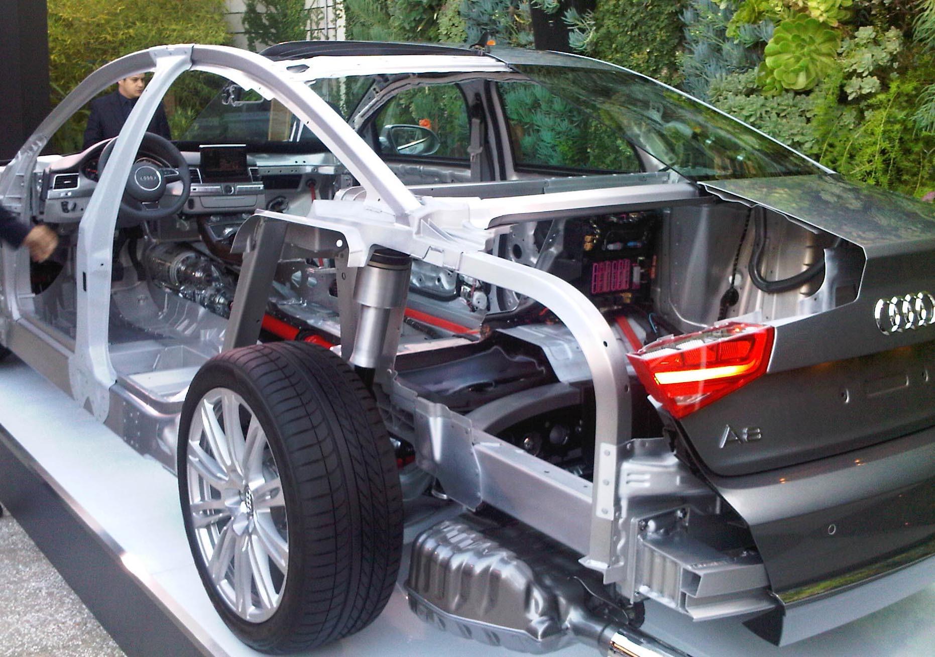 Sutherland Auto Industry