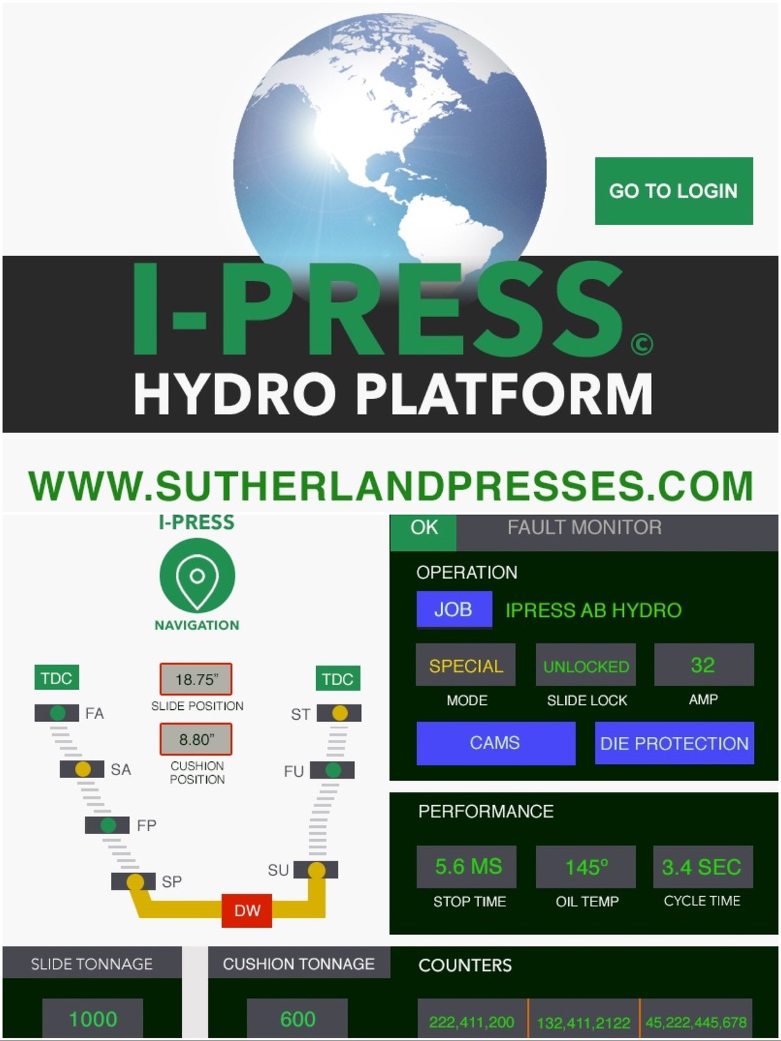I-PRESS Platform for Servo Hydraulic Presses