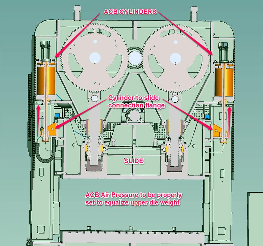 Sample Air Schematic