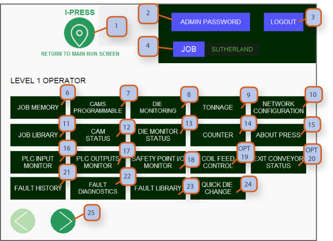 NAVIGATION SCREEN / LEVEL 1 OPERATOR
