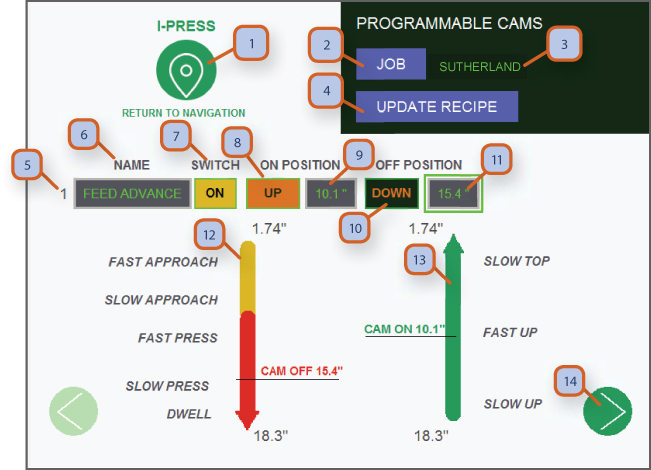 cams programmable hydraulic