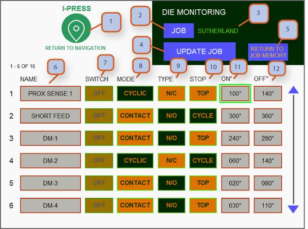 Die Monitoring
