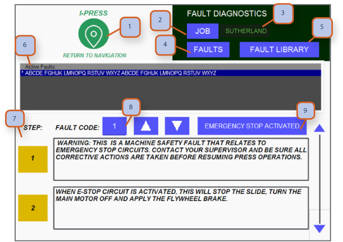 FAULT DIAGNOSTICS / ON SCREEN TROUBLESHOOTING