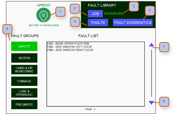 fault library page 3