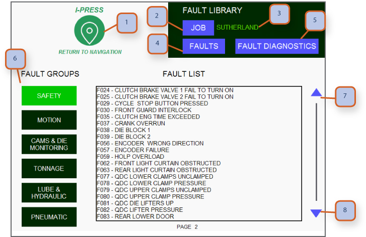 fault library page 2