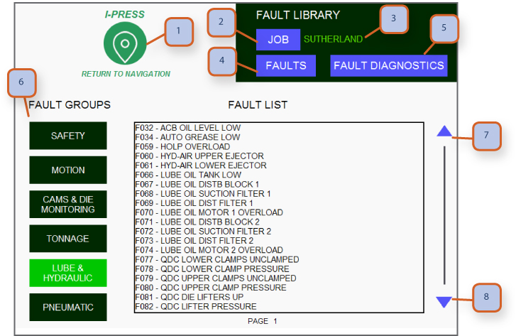 fault library page 8