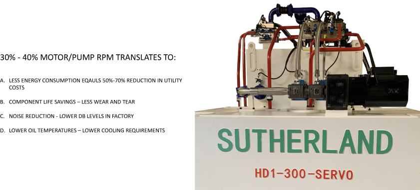 NEW FLUID MANAGEMENT SYSTEMS