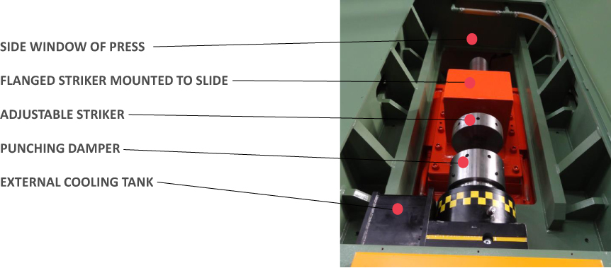 DAMPERS FOR PUNCH & BLANK OPERATIONS