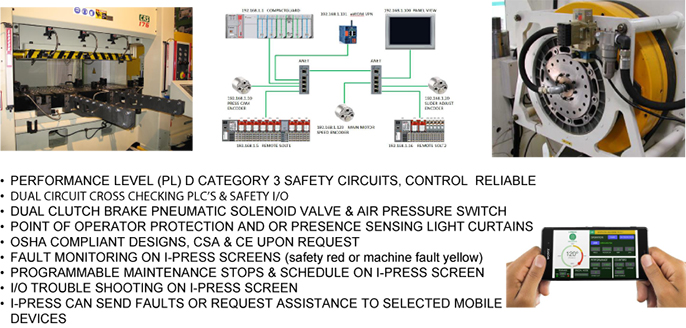 mechanical press controls