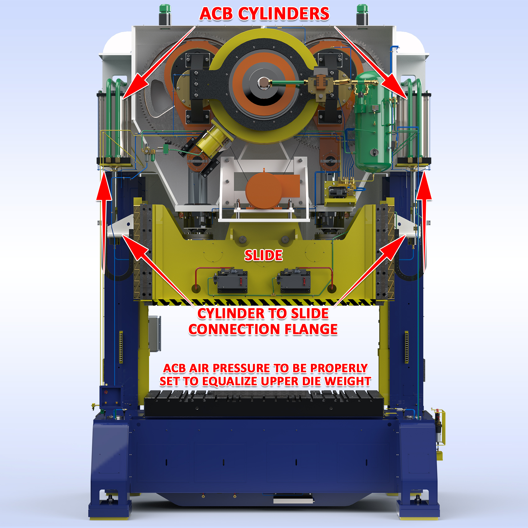 ACB system mechanical press