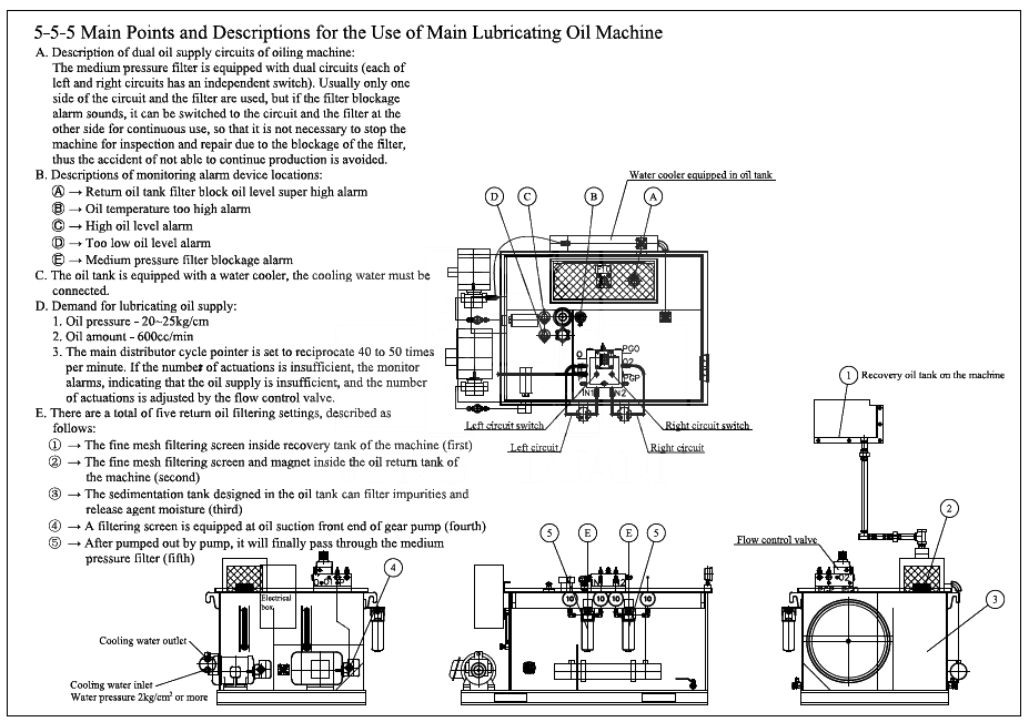Main Points and Descriptions for Use of Main Lubricating Oil Machine