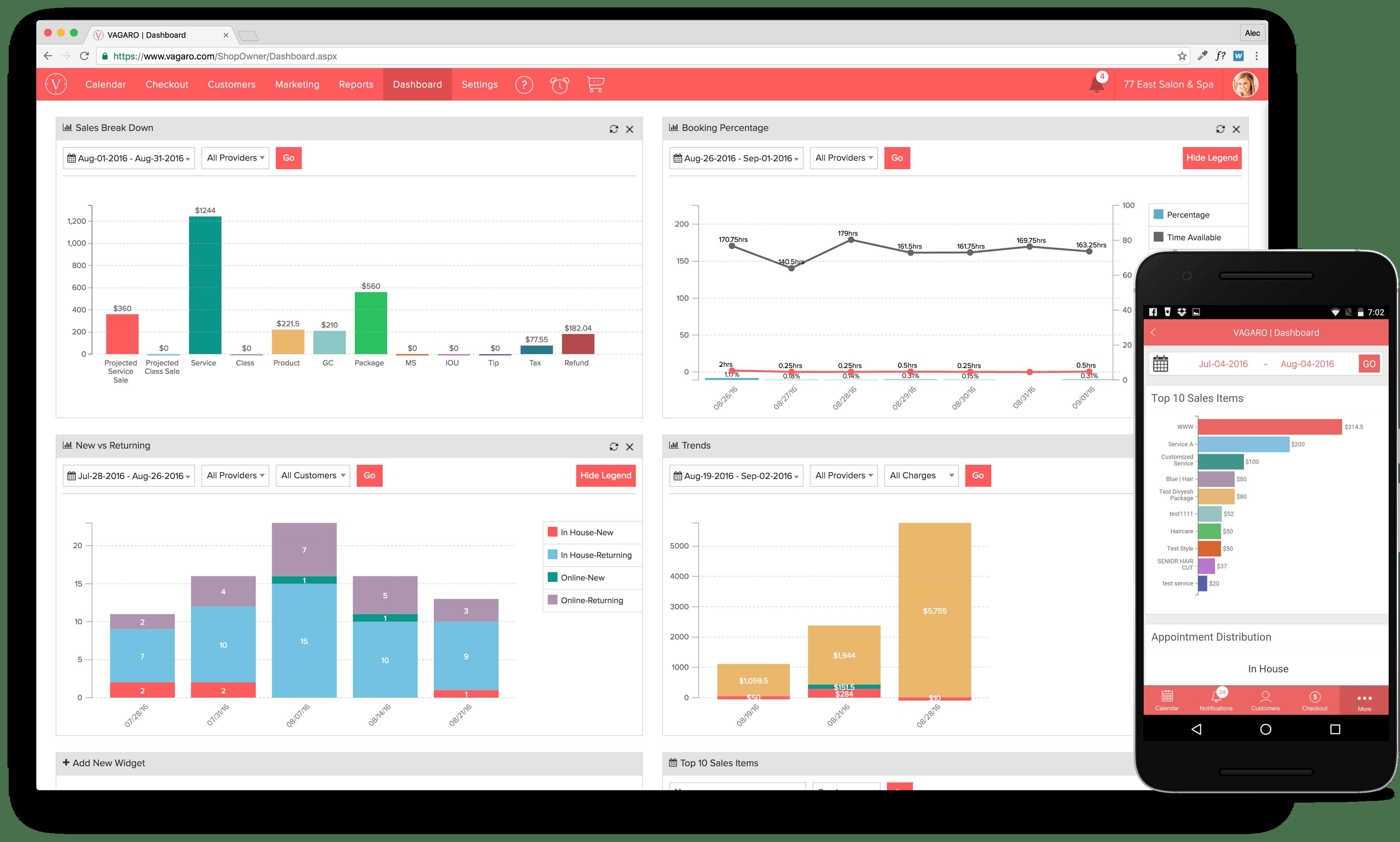 Vagaro Sales Reports and Analytics