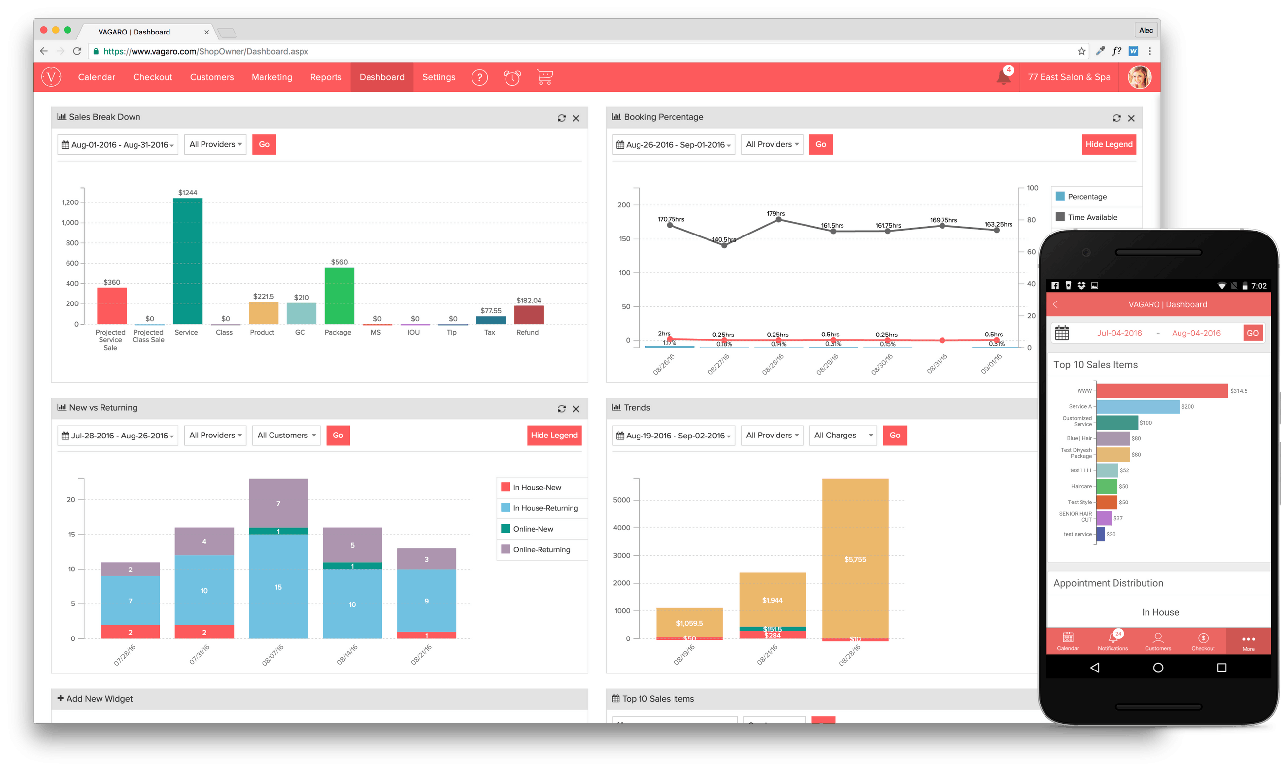 reporting and analytics functionality