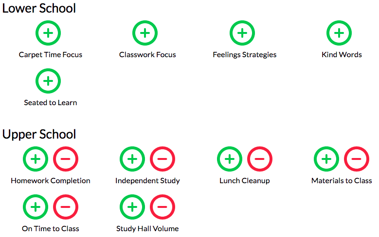 A customized school behavior rubric in LiveSchool, categorized by grade levels: Lower School, and Upper School