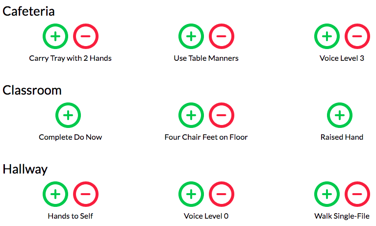 A customized school behavior rubric in LiveSchool, categorized by locations: cafeteria, classroom, and hallway