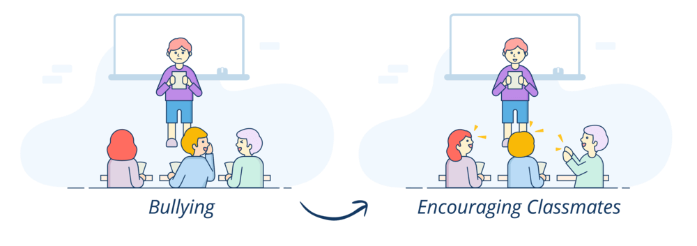 An illustration showing a student giving a presentation in class and other students talking. The illustration then shows the opposite, with students clapping as the other student is presenting