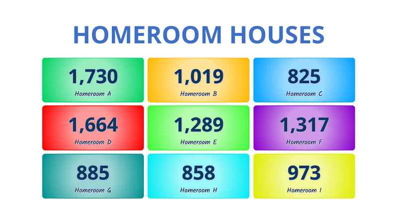 The LiveSchool House Dashboard shows 9 homeroom houses and their team colors