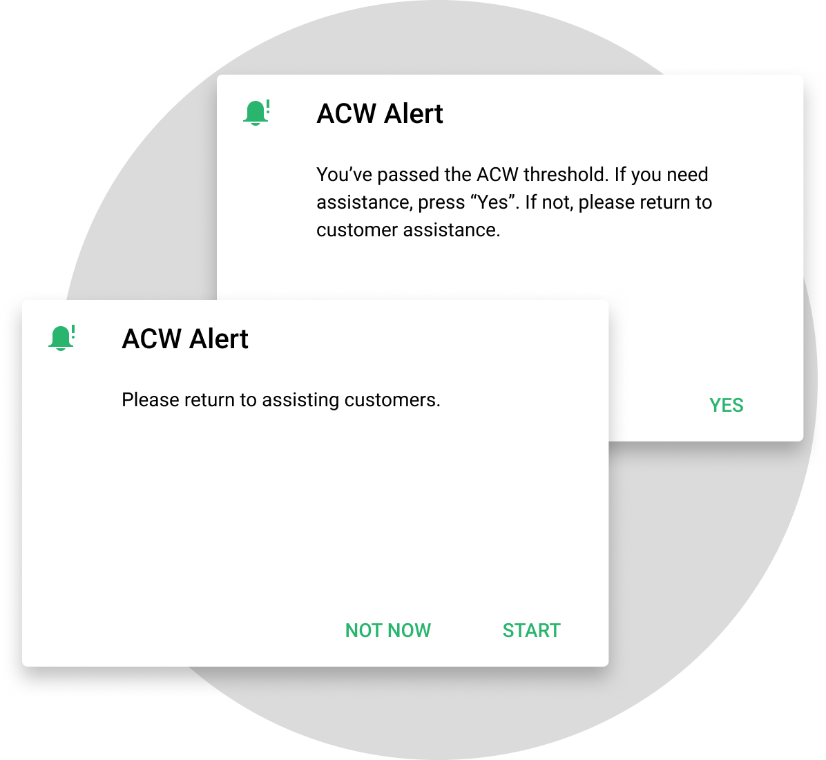 ACW Alert to agent and supervisor example