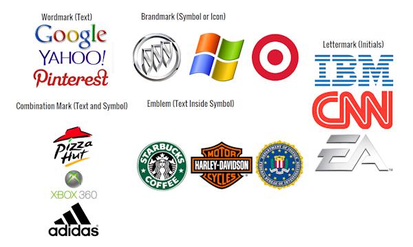 logo styles