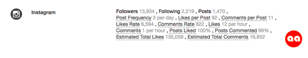 Instagram Influencer Marketing Success Metrics