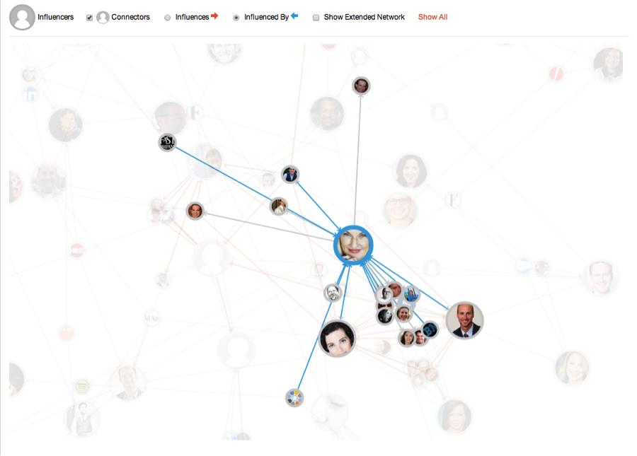 Influencer network on Traackr App