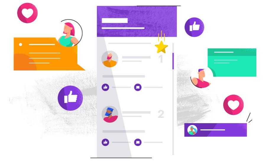 Virtual platform, solid results