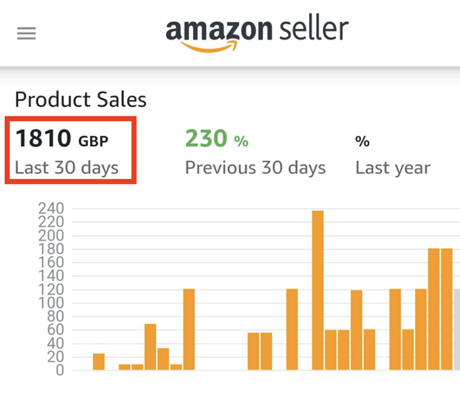 OA Amazon Warrior Result | Just One Dime
