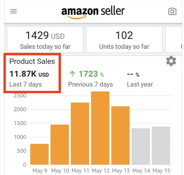 David L. Amazon Warrior Result | Just One Dime