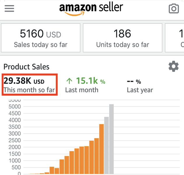 David L Amazon Warrior Result | Just One Dime