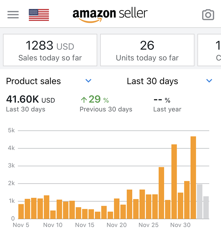 Tim Amazon Warrior Result | Just One Dime