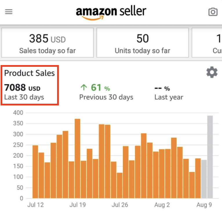 Profit Margin Amazon Warrior Result | Just One Dime