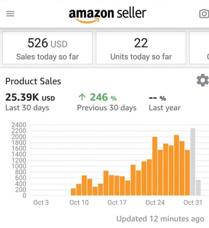 Member makes $25.39K in 30 days