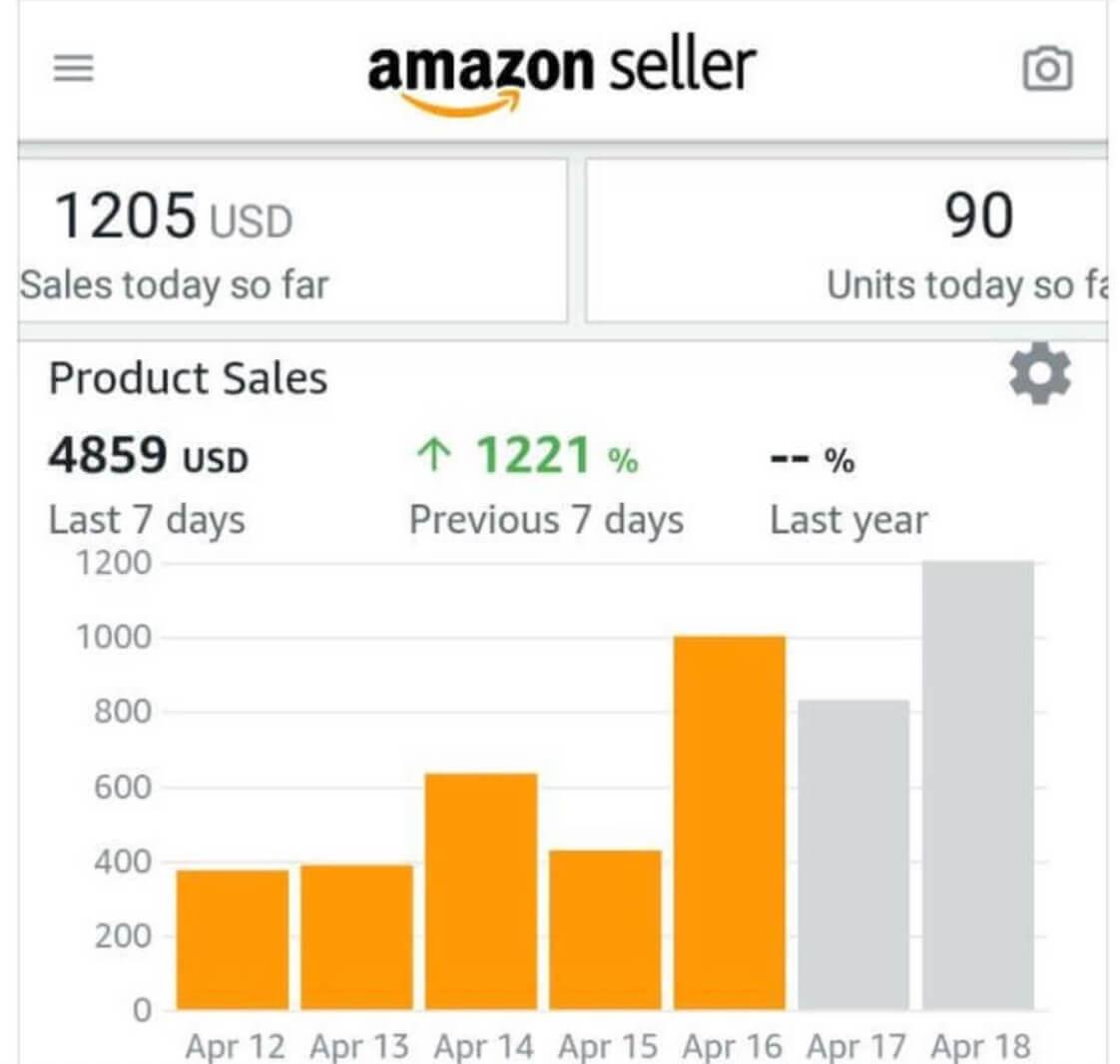 Member makes $4859 in 7 days