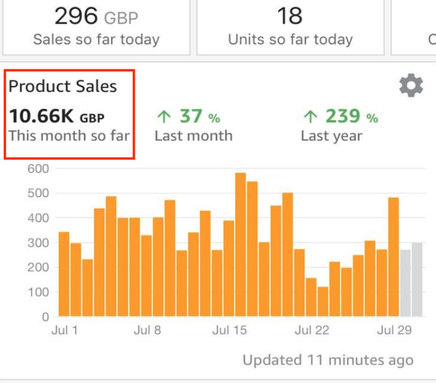 Member makes £10.66K in 30 days