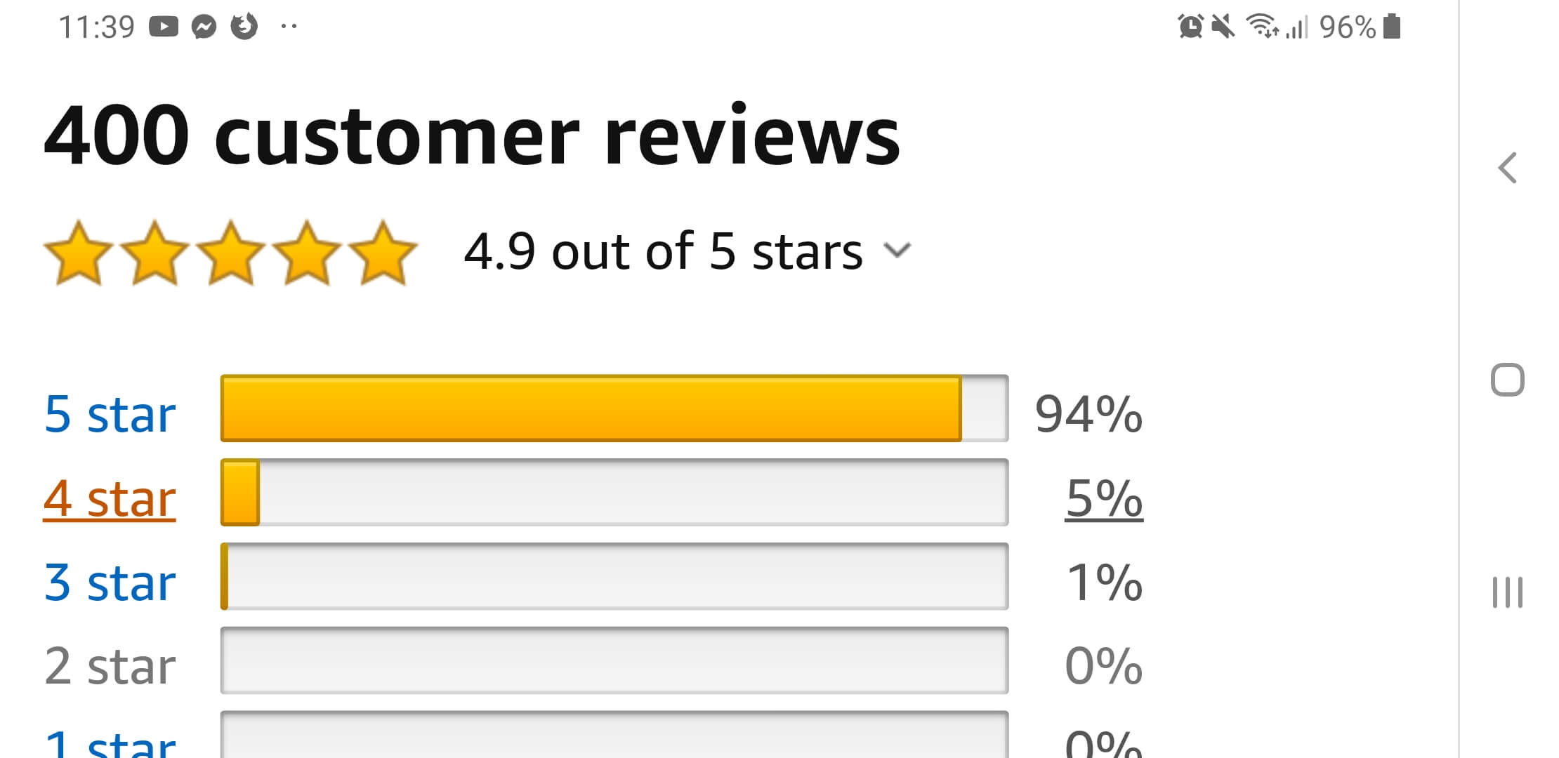 Jackson - 400 organic reviews on one product