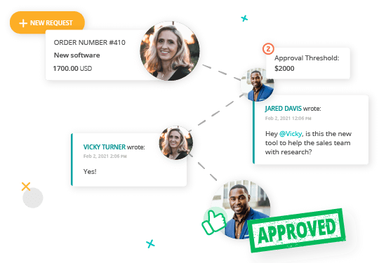 Illustration depicting Procurify's customizable approvals workflow, from new request to approved.
