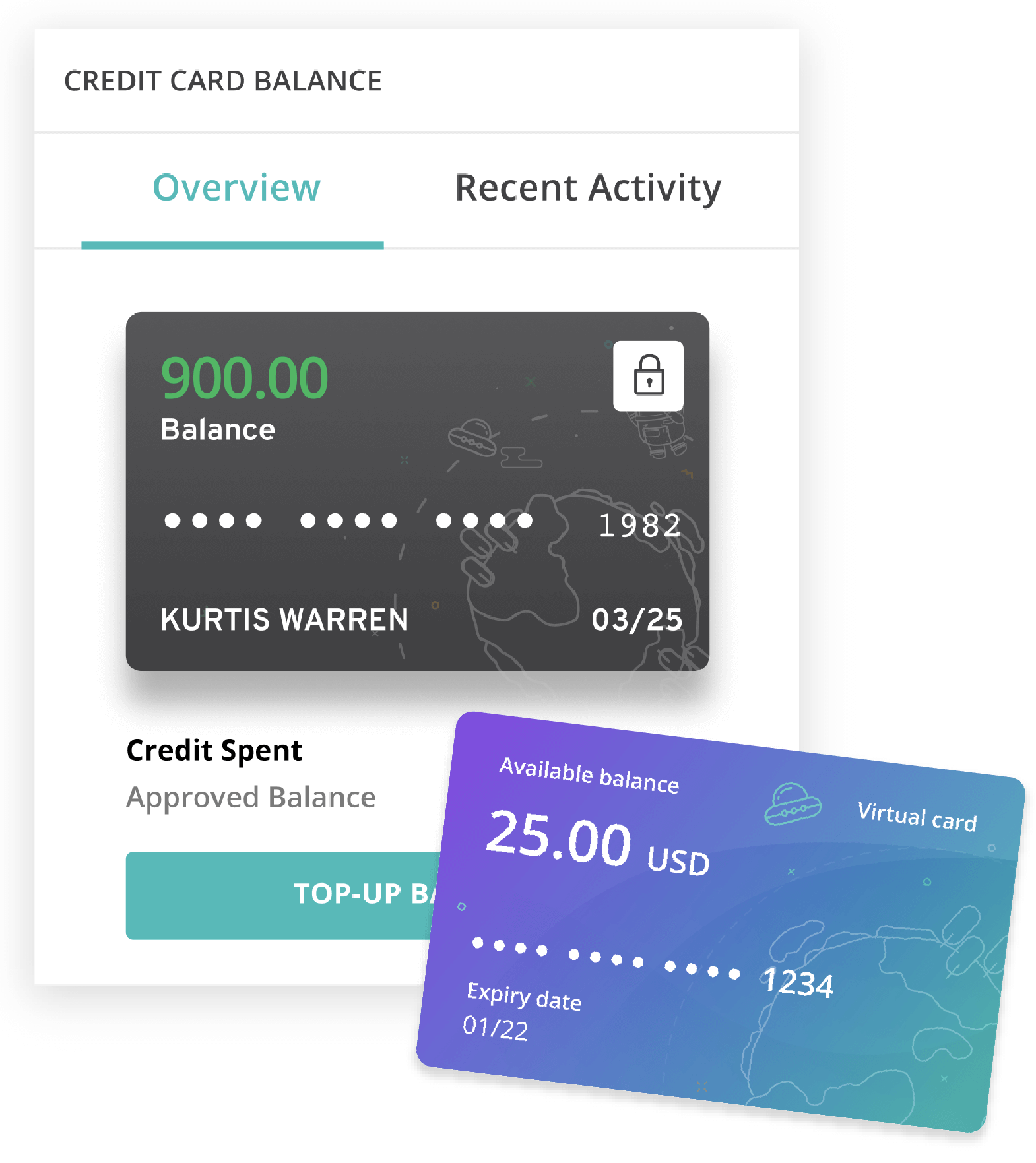 Graphic of balance overview in the Procurify Platform, used to showcase Procurify spending cards.