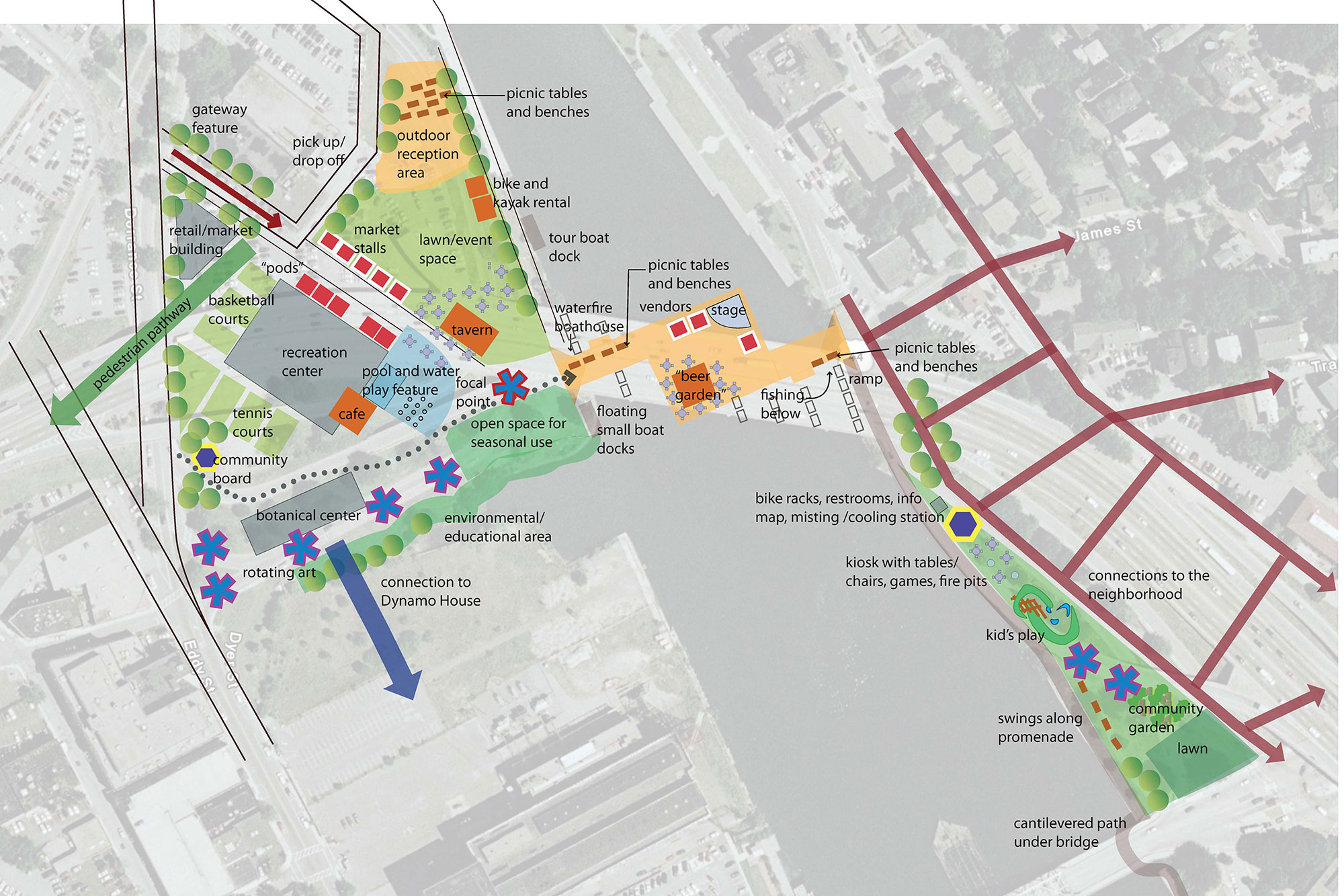 Creating a Vibrant Waterfront in Providence